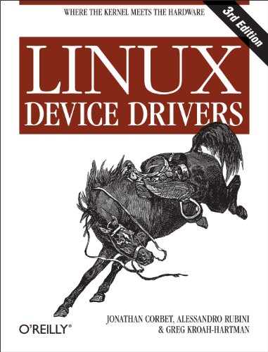 Linux Device Drivers von O'Reilly and Associates
